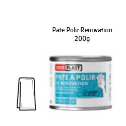 Rénovation surfaces ternies...